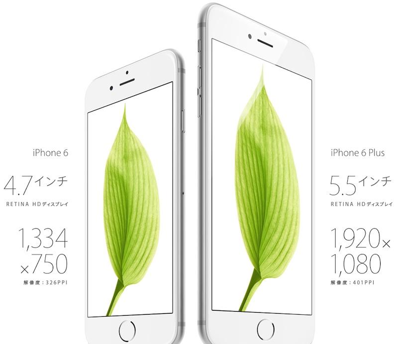 iPhone6画面解像度