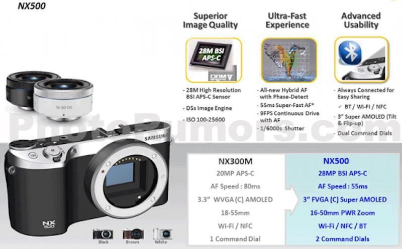 Samsung NX500 SPEC