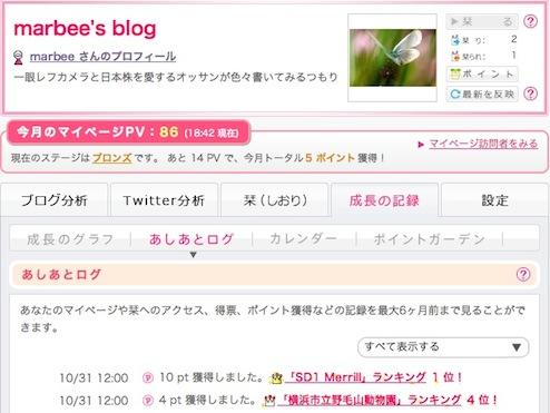 blogramカテゴリマイスター201210