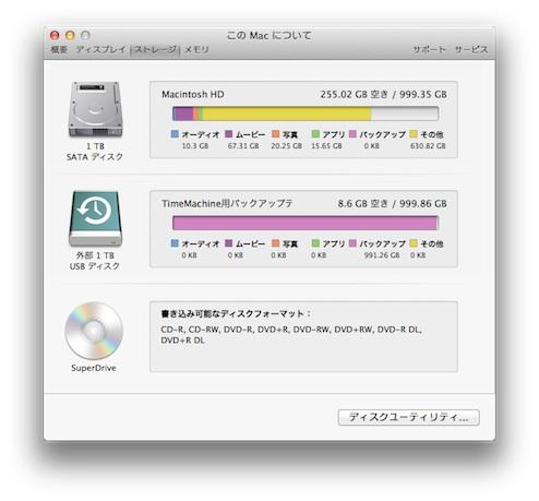 iMacのディスクの使用状況